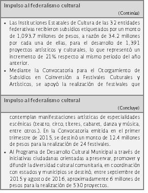 _3Impulso-al-federalismo-cultural